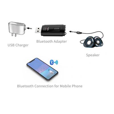FM‑sändare, Bluetooth 5.0‑handsfree, 3.5mm