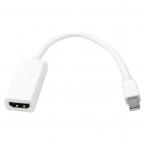 MiniDisplayPort till HDMI-adapter