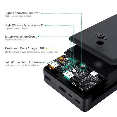Aukey PB‑T11 Powerbank Quick Charge 3.0, 2xUSB, 30.000mAh