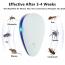 Skadedjursavskräckare med ultraljud, giftfri, 6‑pack