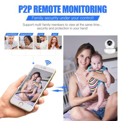 Wanscam K21 IP‑kamera med ansiktsigenkänning, 5V/1A